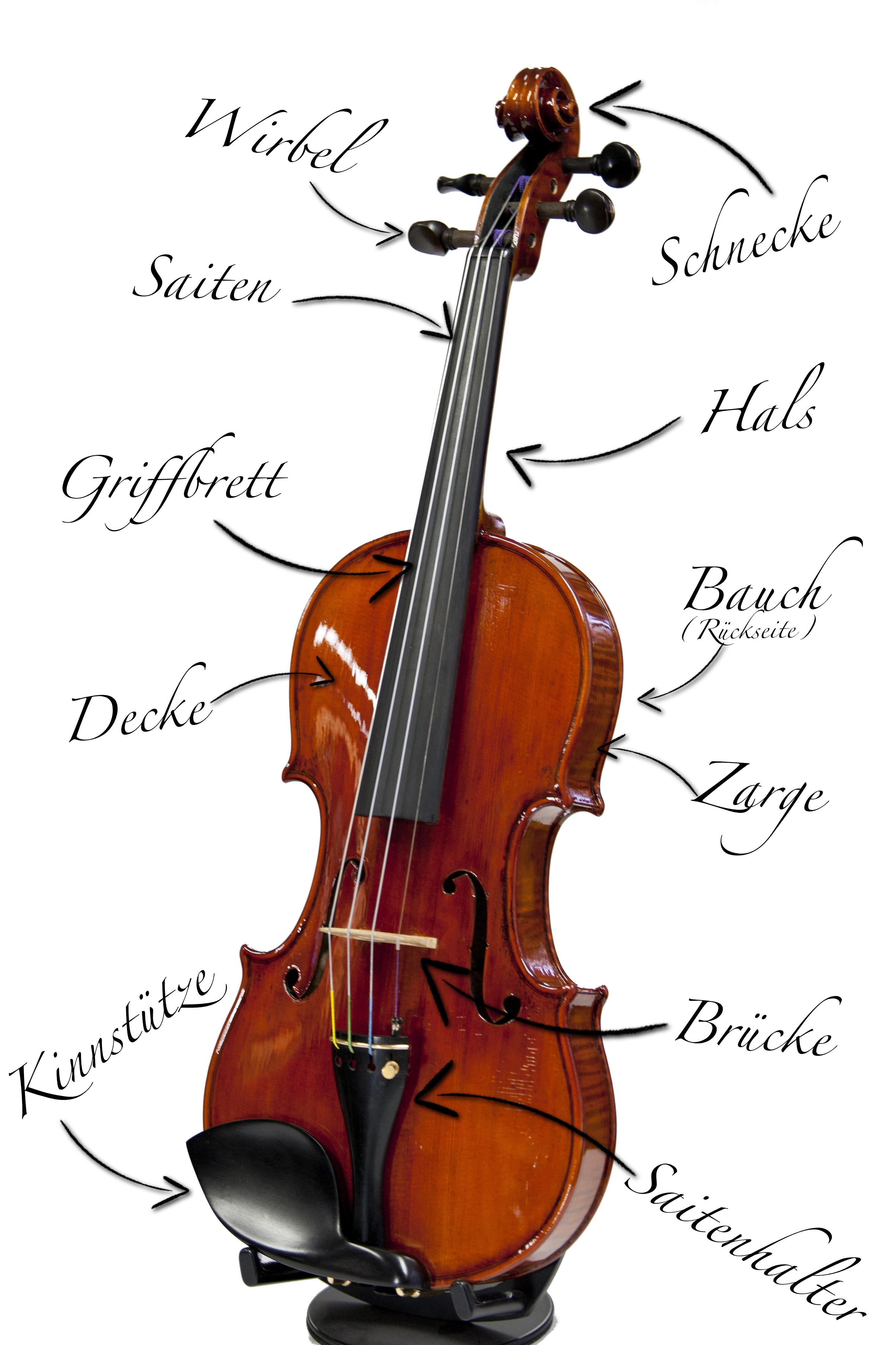 Violin-parts